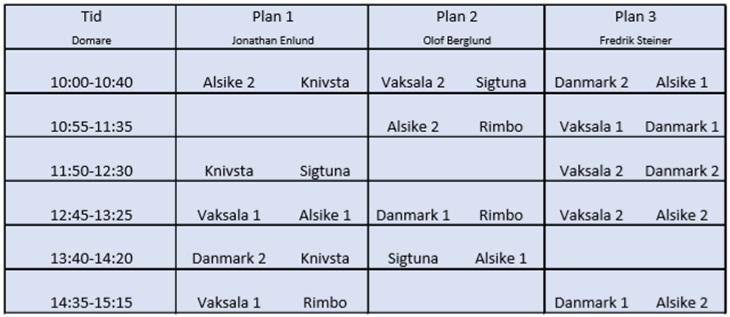 Spelschema för sammandrag i Alsike 03d76621c33cb